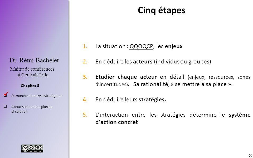 60 Chapitre 5 Dr. Rémi Bachelet Maître de conférences à Centrale Lille Démarche danalyse stratégique Aboutissement du plan de circulation Cinq étapes