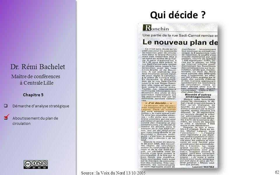 62 Chapitre 5 Dr. Rémi Bachelet Maître de conférences à Centrale Lille Démarche danalyse stratégique Aboutissement du plan de circulation Source : la