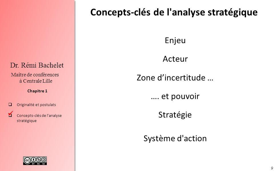 9 Chapitre 1 Dr. Rémi Bachelet Maître de conférences à Centrale Lille Originalité et postulats Concepts-clés de lanalyse stratégique Concepts-clés de