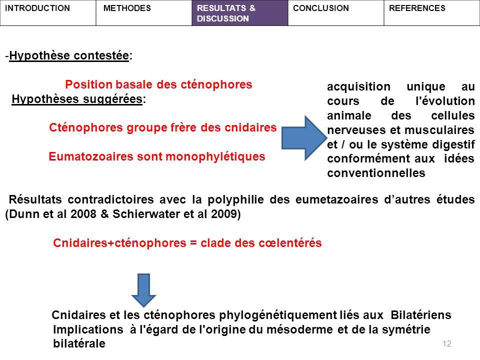 12 INTRODUCTION METHODESRESULTATS & DISCUSSION CONCLUSIONREFERENCES -Hypothèse contestée: Position basale des cténophores Hypothèses suggérées: Cténophores groupe frère des cnidaires Eumatozoaires sont monophylétiques Résultats contradictoires avec la polyphilie des eumetazoaires dautres études (Dunn et al 2008 & Schierwater et al 2009) Cnidaires+cténophores = clade des cœlentérés Cnidaires et les cténophores phylogénétiquement liés aux Bilatériens Implications à l égard de l origine du mésoderme et de la symétrie bilatérale acquisition unique au cours de l évolution animale des cellules nerveuses et musculaires et / ou le système digestif conformément aux idées conventionnelles
