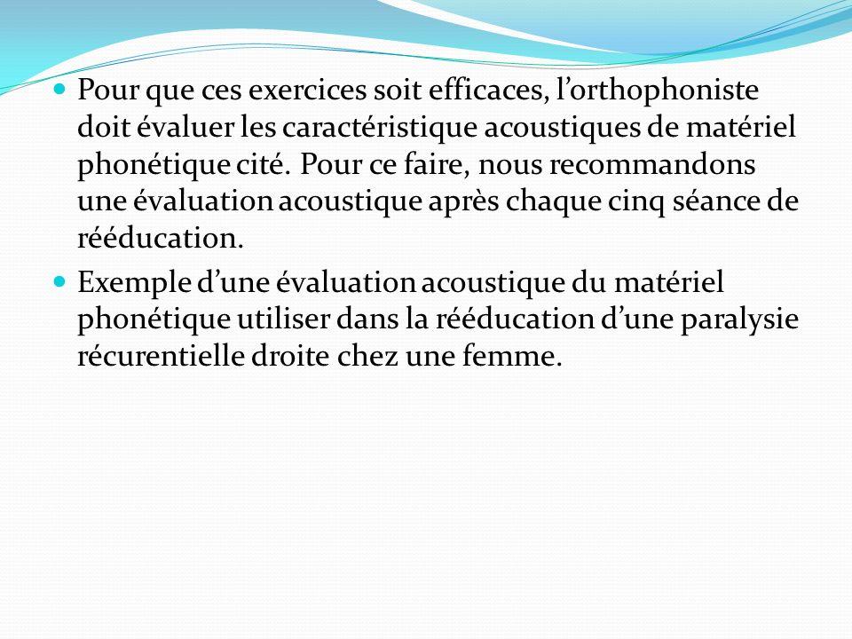 Pour que ces exercices soit efficaces, lorthophoniste doit évaluer les caractéristique acoustiques de matériel phonétique cité. Pour ce faire, nous re
