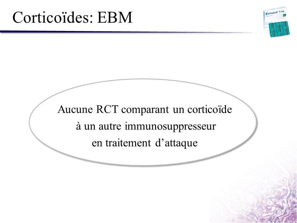 Corticoïdes: EBM Aucune RCT comparant un corticoïde à un autre immunosuppresseur en traitement dattaque
