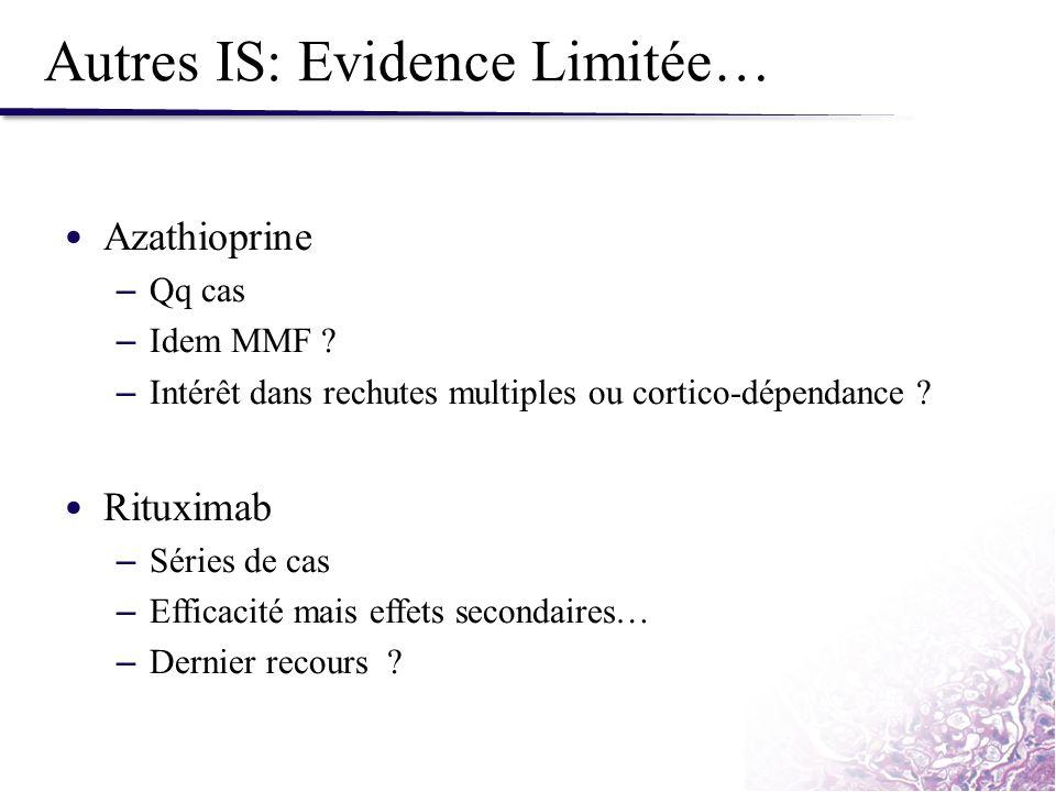 Autres IS: Evidence Limitée… Azathioprine – Qq cas – Idem MMF ? – Intérêt dans rechutes multiples ou cortico-dépendance ? Rituximab – Séries de cas –