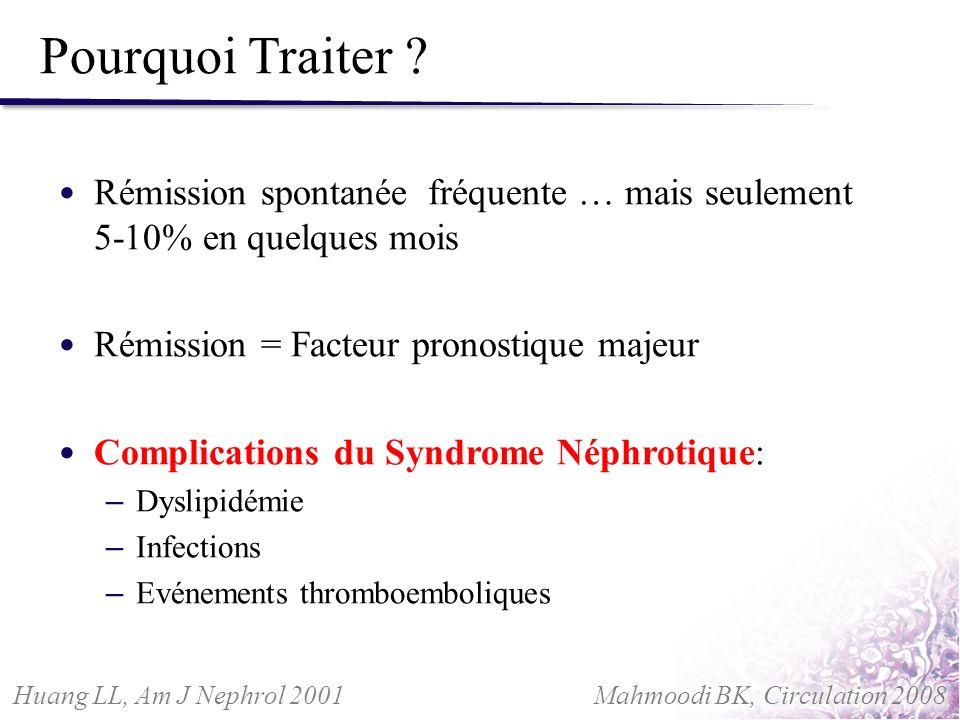 La Base du Traitement Initial Principales données: LGM de lenfant Manque de RCTs chez ladulte Corticoïdes +++