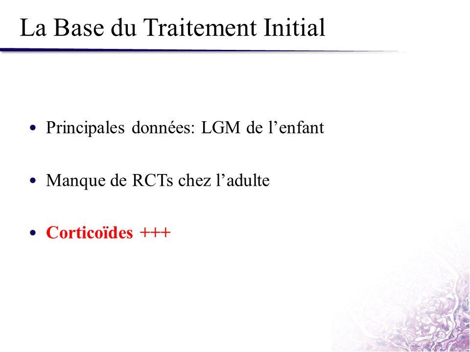 Cyclophosphamide TTT initial: réponse idem corticoïdes (75% RC) Intervalle sans rechute > corticoïdes 80% Réponse chez rechuteurs multiples aux GC Pas dintérêt suppl à associer GC au CYC Une seule étude avec CYC IV