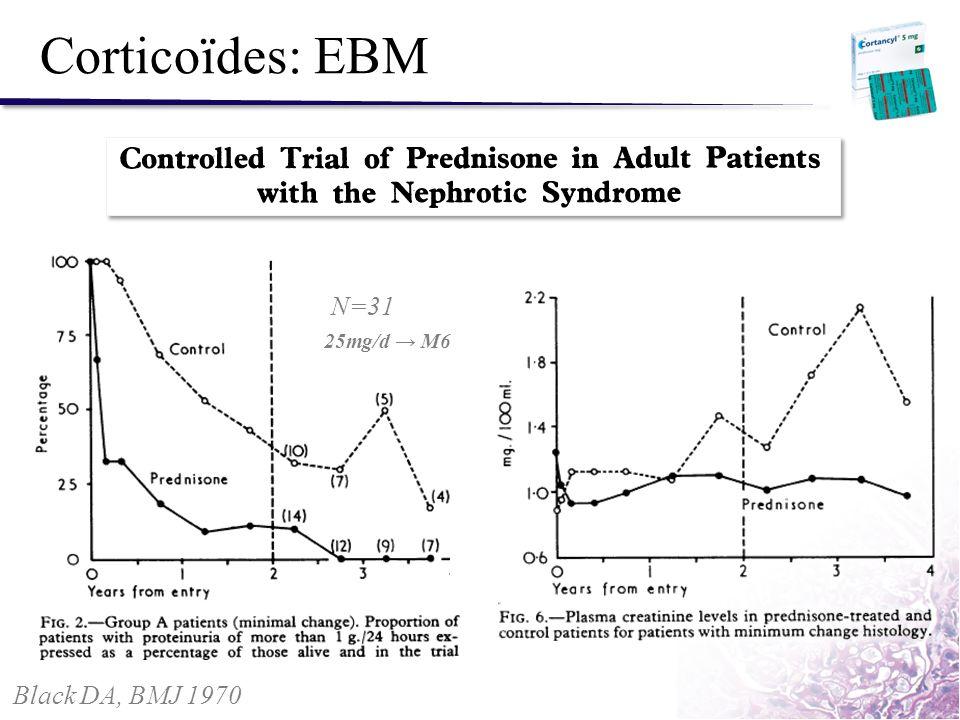 Corticoïdes: EBM
