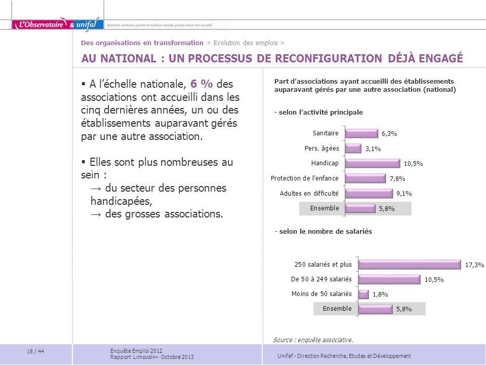 Unifaf - Direction Recherche, Etudes et Développement AU NATIONAL : UN PROCESSUS DE RECONFIGURATION DÉJÀ ENGAGÉ A léchelle nationale, 6 % des associat