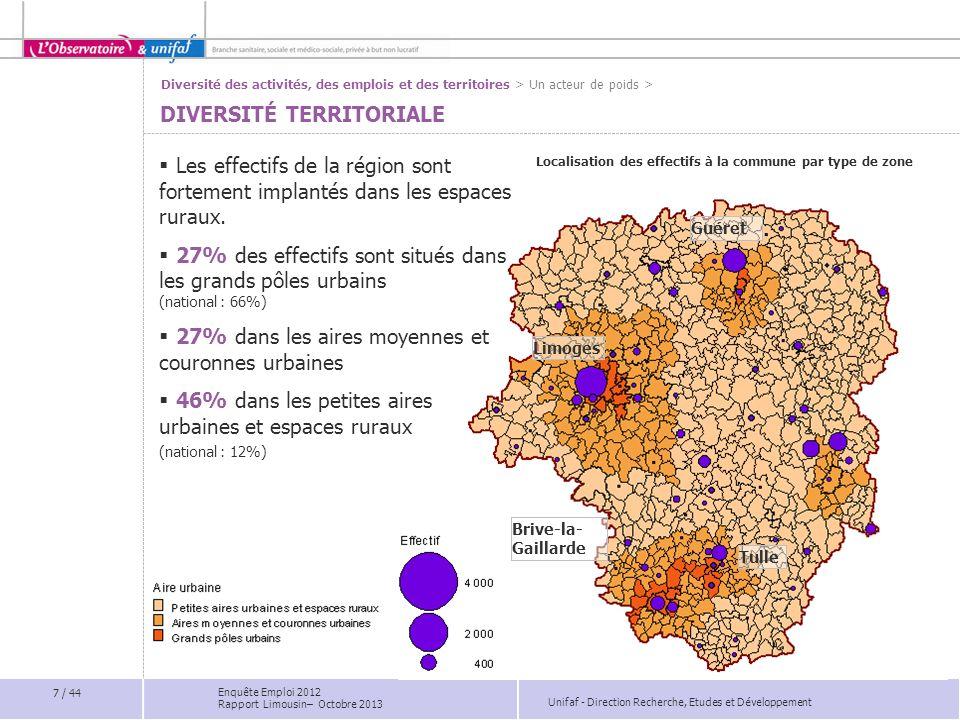Unifaf - Direction Recherche, Etudes et Développement Localisation des effectifs à la commune par type de zone DIVERSITÉ TERRITORIALE 7 / 44 Enquête E