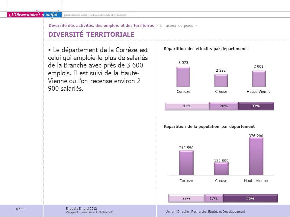 Unifaf - Direction Recherche, Etudes et Développement Le département de la Corrèze est celui qui emploie le plus de salariés de la Branche avec près d