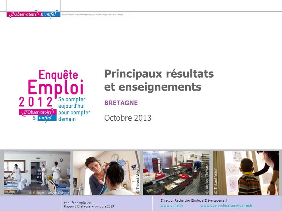 Unifaf - Direction Recherche, Etudes et Développement DES DIFFICULTÉS LIÉES À LA LOCALISATION DES ÉTABLISSEMENTS Part des établissements ayant des difficultés de recrutement dinfirmiers par département Moyenne nationale : 29% Les difficultés de recrutement des infirmiers sont un peu plus marquées en Bretagne (35%) quà léchelle nationale (29%), notamment dans le Finistère.
