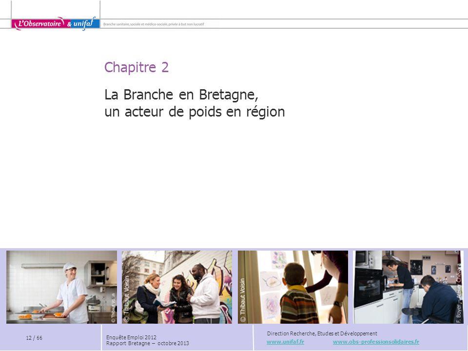 Chapitre 2 www.unifaf.fr www.obs-professionsolidaires.fr Direction Recherche, Etudes et Développement La Branche en Bretagne, un acteur de poids en région 12 / 66 Enquête Emploi 2012 Rapport Bretagne – octobre 2013