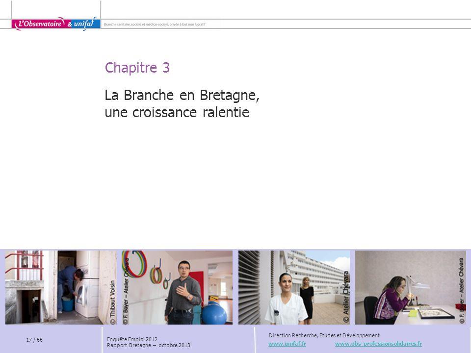Chapitre 3 www.unifaf.fr www.obs-professionsolidaires.fr Direction Recherche, Etudes et Développement La Branche en Bretagne, une croissance ralentie 17 / 66 Enquête Emploi 2012 Rapport Bretagne – octobre 2013