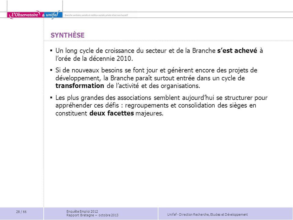 Unifaf - Direction Recherche, Etudes et Développement SYNTHÈSE Un long cycle de croissance du secteur et de la Branche sest achevé à lorée de la décennie 2010.