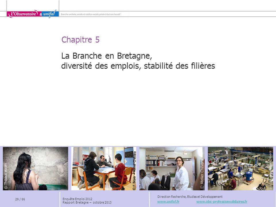 Chapitre 5 www.unifaf.fr www.obs-professionsolidaires.fr Direction Recherche, Etudes et Développement La Branche en Bretagne, diversité des emplois, stabilité des filières 29 / 66 Enquête Emploi 2012 Rapport Bretagne – octobre 2013