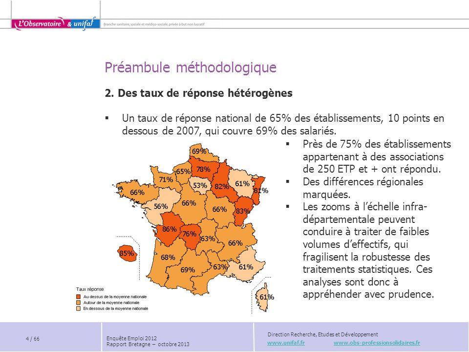 Unifaf - Direction Recherche, Etudes et Développement LENCADREMENT SE RENFORCE ET SE TRANSFORME En Bretagne, la Branche compte 12% de cadres, et 6% de cadres encadrants, des taux légèrement inférieurs à léchelle nationale.