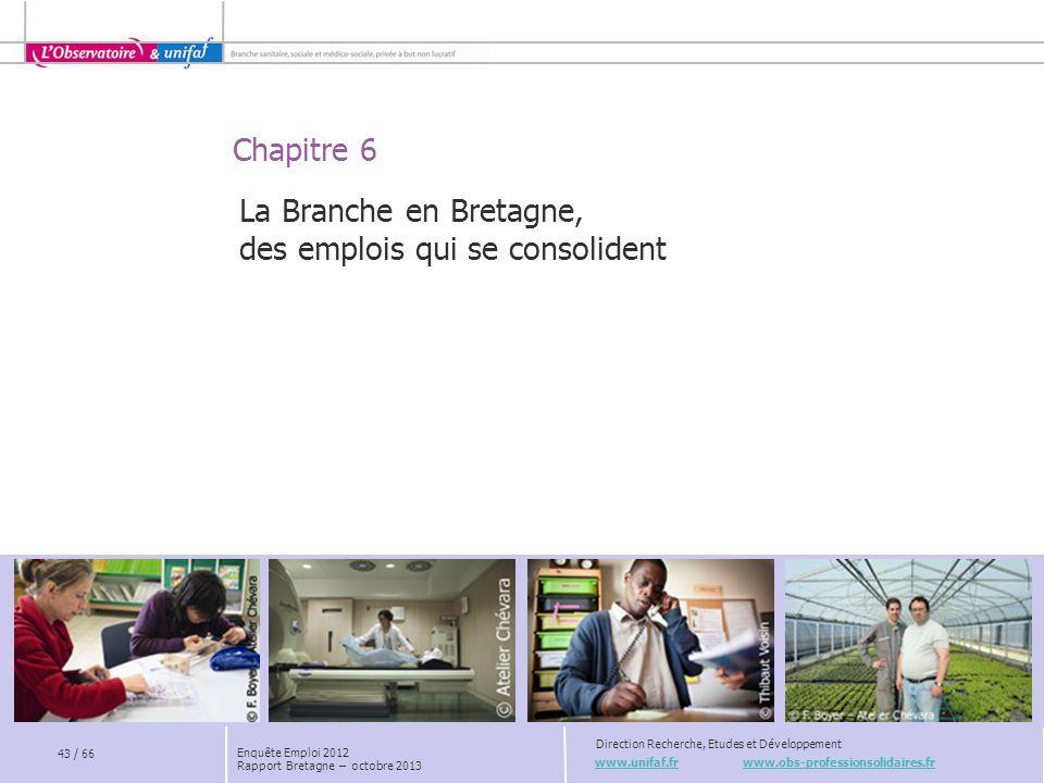 Chapitre 6 www.unifaf.fr www.obs-professionsolidaires.fr Direction Recherche, Etudes et Développement La Branche en Bretagne, des emplois qui se consolident 43 / 66 Enquête Emploi 2012 Rapport Bretagne – octobre 2013