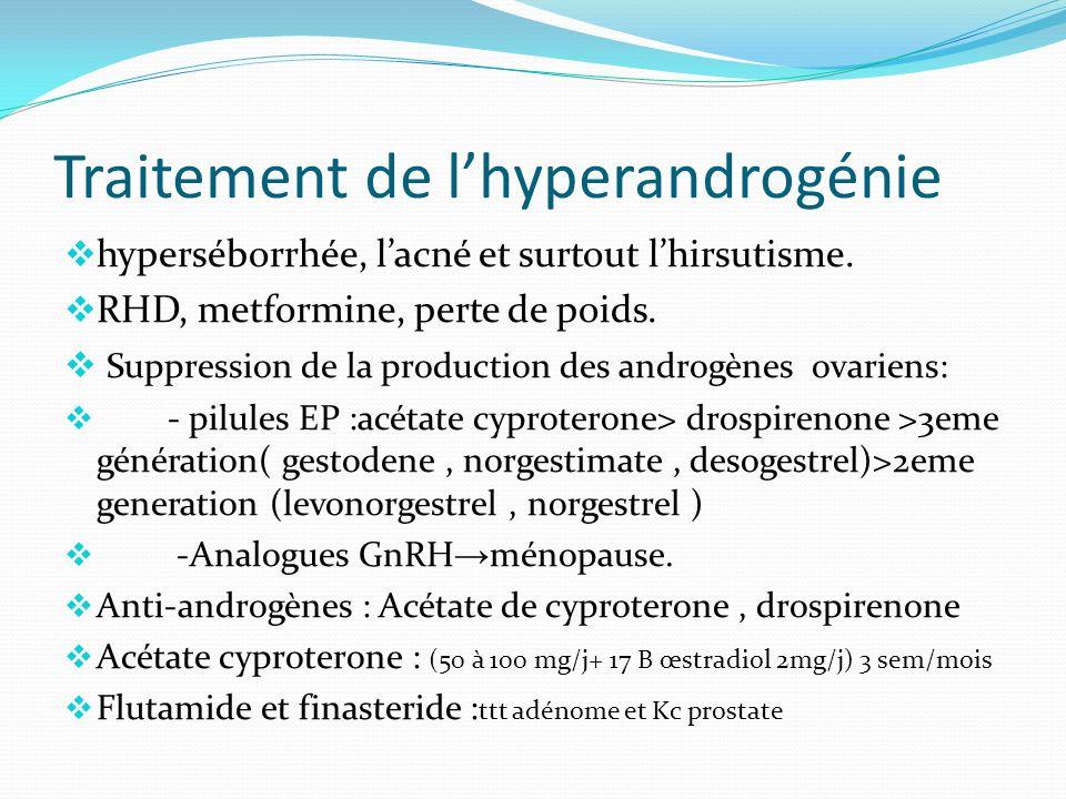 Traitement de lhyperandrogénie hyperséborrhée, lacné et surtout lhirsutisme.
