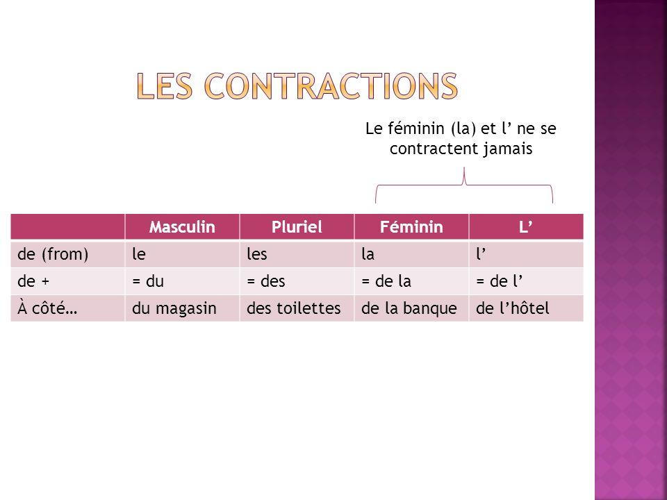 MasculinPlurielFémininL de (from)leleslal de += du= des= de la= de l À côté…du magasindes toilettesde la banquede lhôtel Le féminin (la) et l ne se contractent jamais