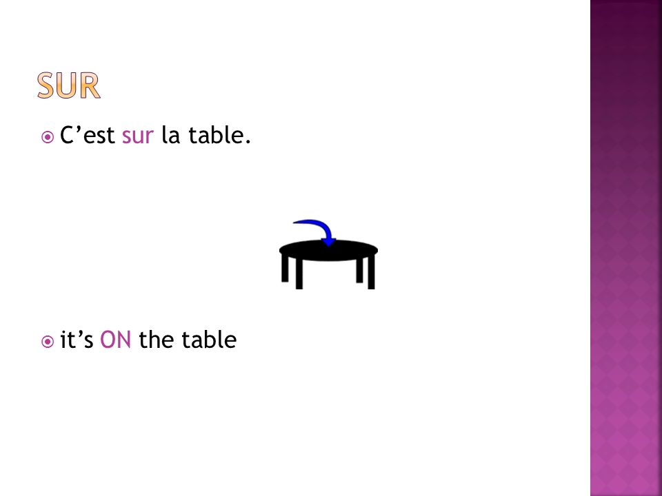 Cest sur la table. its ON the table
