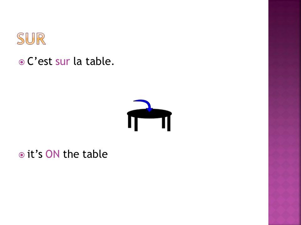 Cest sur la table. its ON the table