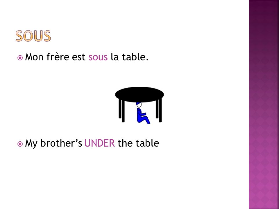 Mon frère est sous la table. My brothers UNDER the table