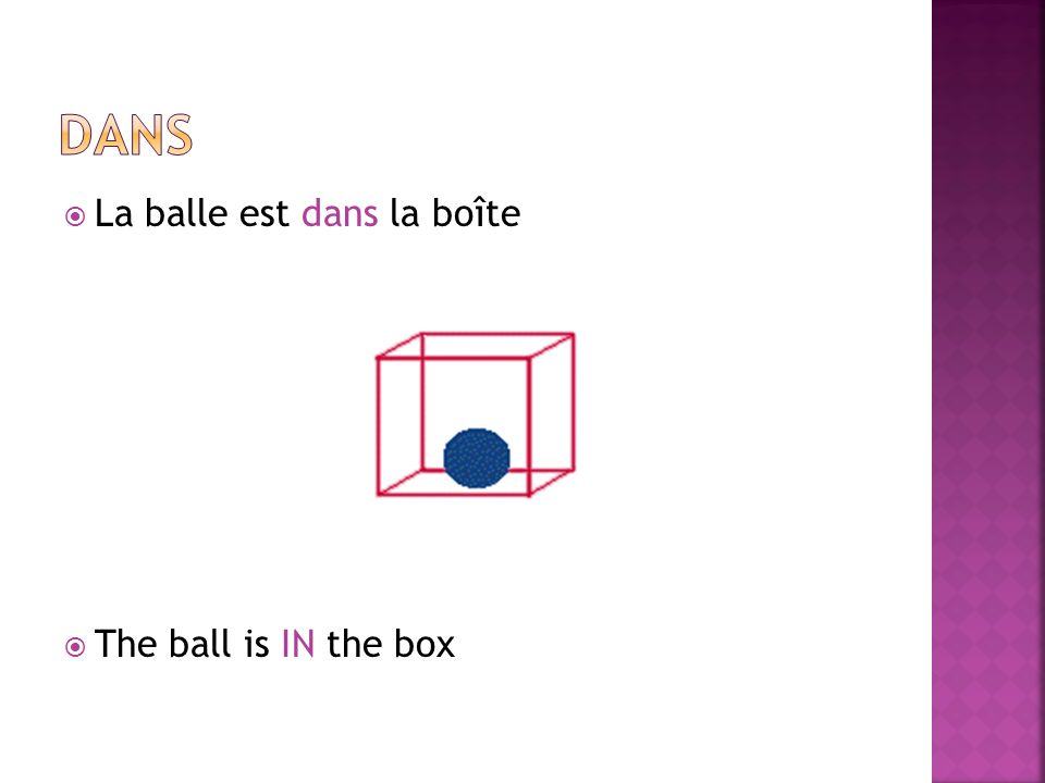 La balle est dans la boîte The ball is IN the box