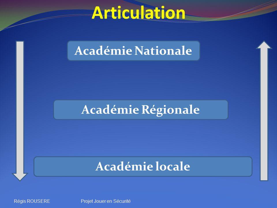 Articulation Académie Nationale Académie Régionale Académie locale Régis ROUSEREProjet Jouer en Sécurité