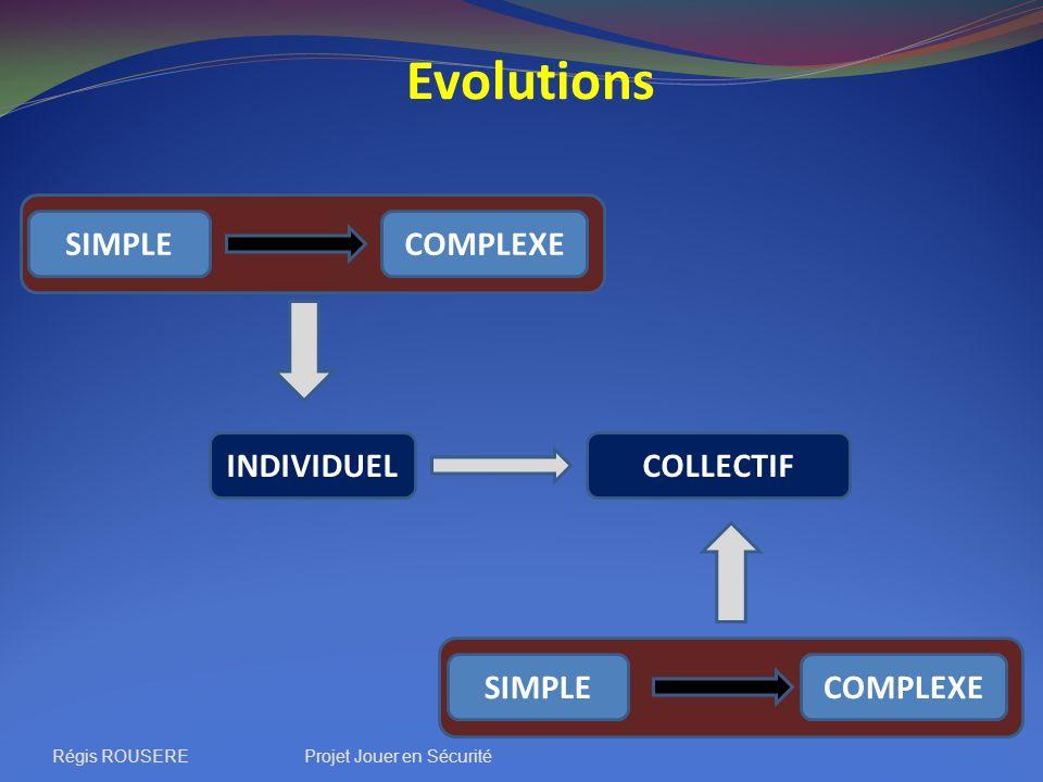 Evolutions SIMPLE COLLECTIF COMPLEXE INDIVIDUEL SIMPLECOMPLEXE Régis ROUSEREProjet Jouer en Sécurité