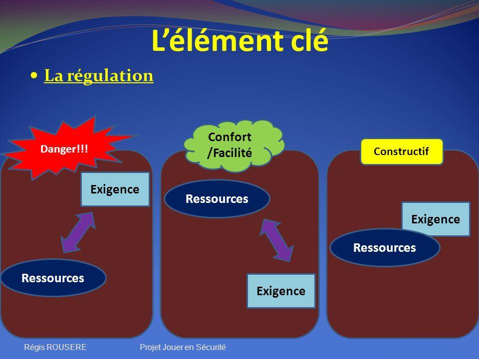 Lélément clé La régulation Exigence Ressources Danger!!! Exigence Ressources Exigence Ressources Confort /Facilité Constructif Régis ROUSEREProjet Jou