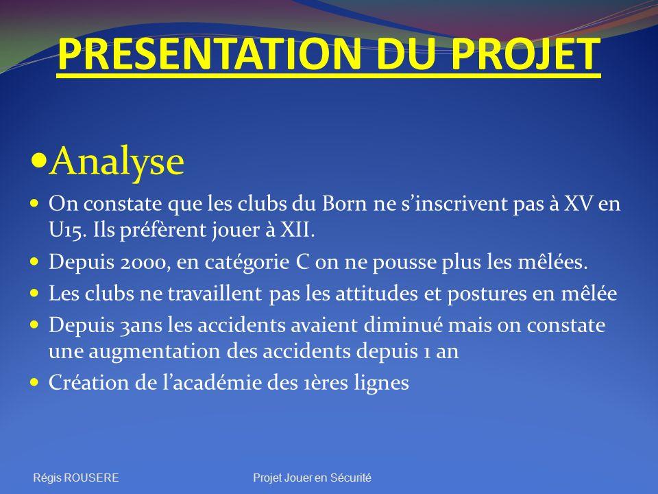 PRESENTATION DU PROJET Analyse On constate que les clubs du Born ne sinscrivent pas à XV en U15. Ils préfèrent jouer à XII. Depuis 2000, en catégorie