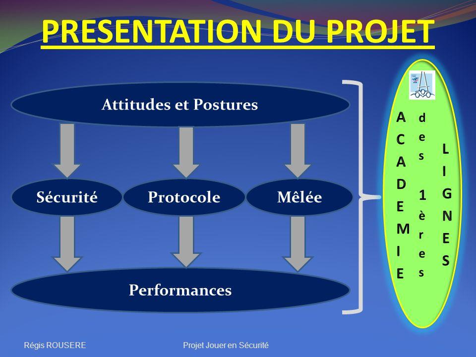 PRESENTATION DU PROJET Régis ROUSEREProjet Jouer en Sécurité Attitudes et Postures ProtocoleSécurité Performances Mêlée