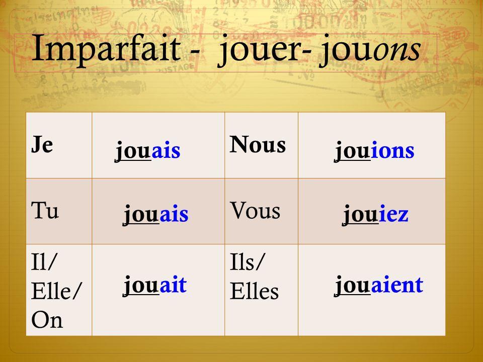 Imparfait - jouer- jou ons JeNous TuVous Il/ Elle/ On Ils/ Elles jouais jouait jouions jouiez jouaient