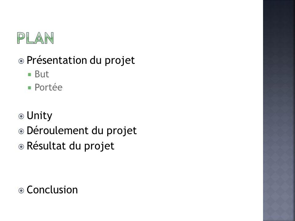 Présentation du projet But Portée Unity Déroulement du projet Résultat du projet Conclusion