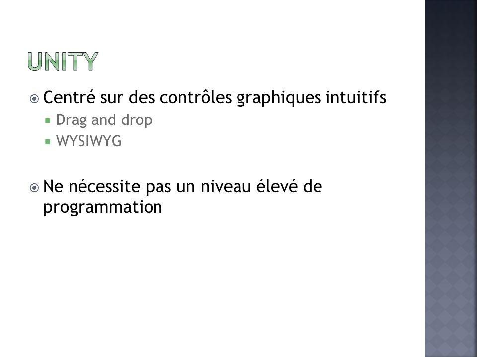 Centré sur des contrôles graphiques intuitifs Drag and drop WYSIWYG Ne nécessite pas un niveau élevé de programmation