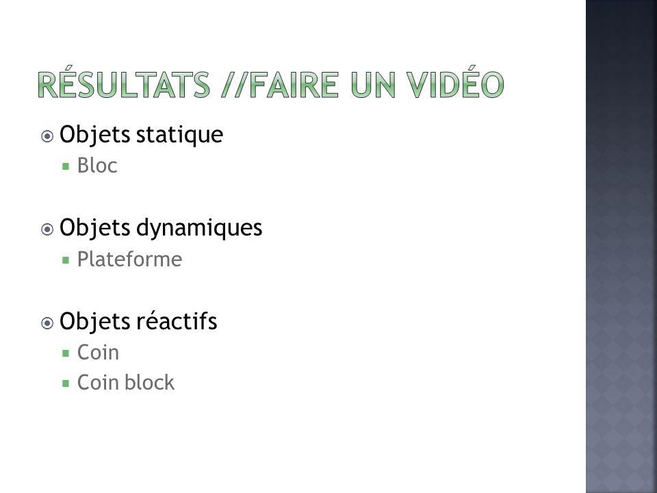 Objets statique Bloc Objets dynamiques Plateforme Objets réactifs Coin Coin block