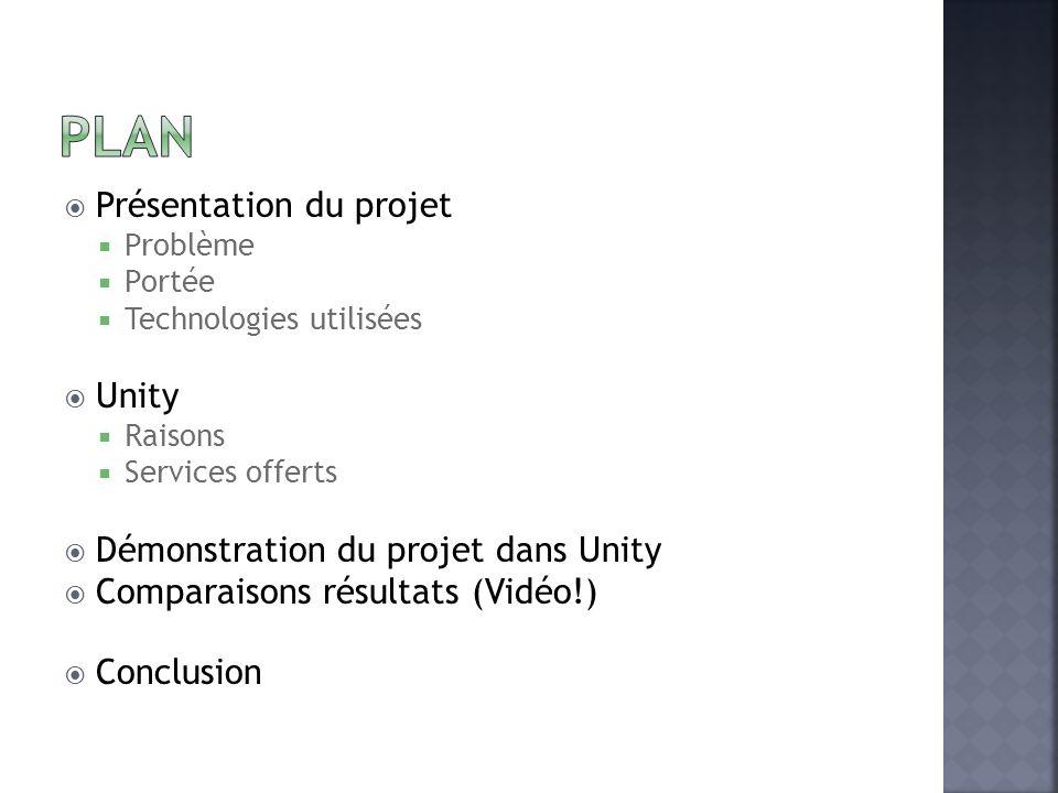 Présentation du projet Problème Portée Technologies utilisées Unity Raisons Services offerts Démonstration du projet dans Unity Comparaisons résultats (Vidéo!) Conclusion