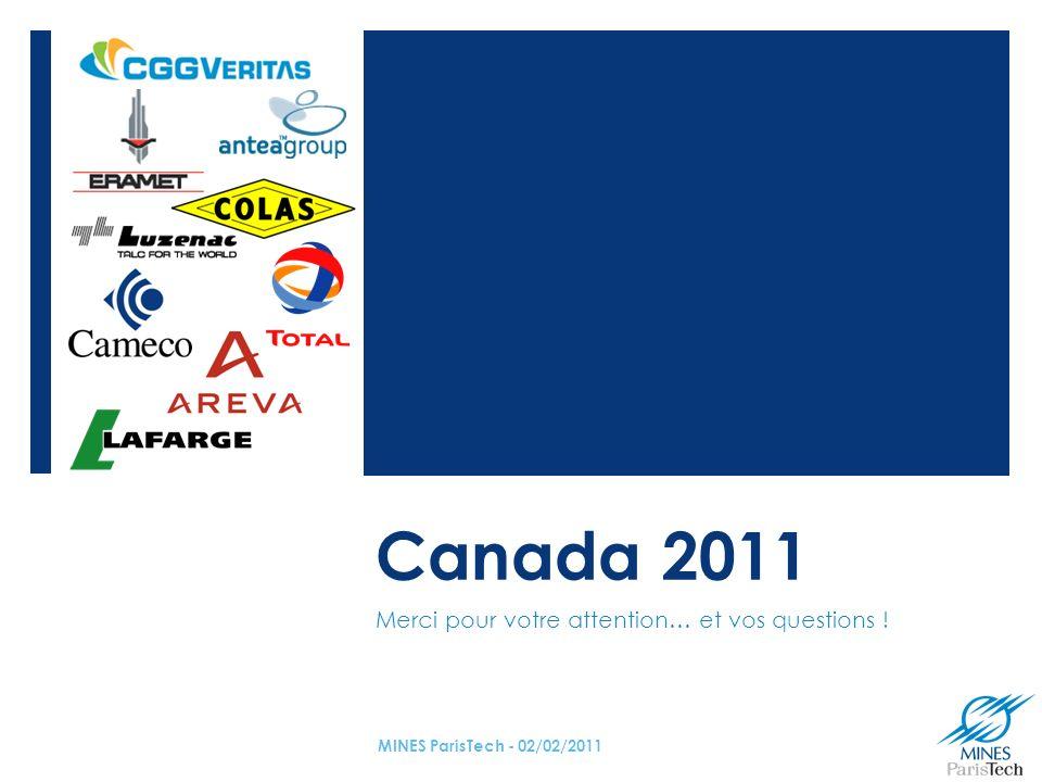 Canada 2011 Merci pour votre attention… et vos questions ! MINES ParisTech - 02/02/2011