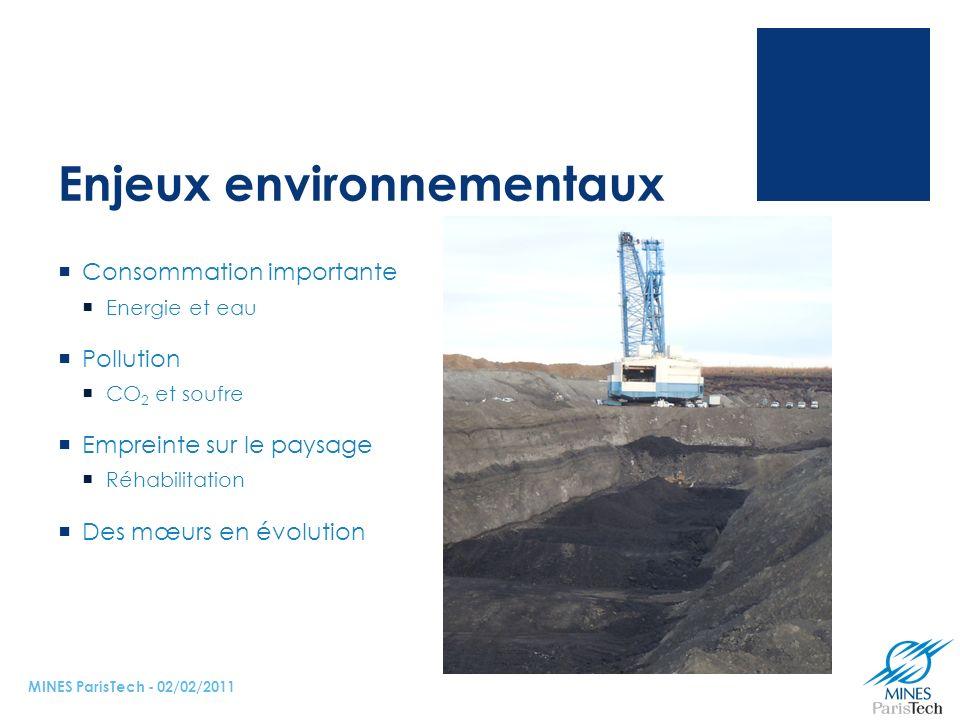 Enjeux environnementaux Consommation importante Energie et eau Pollution CO 2 et soufre Empreinte sur le paysage Réhabilitation Des mœurs en évolution MINES ParisTech - 02/02/2011