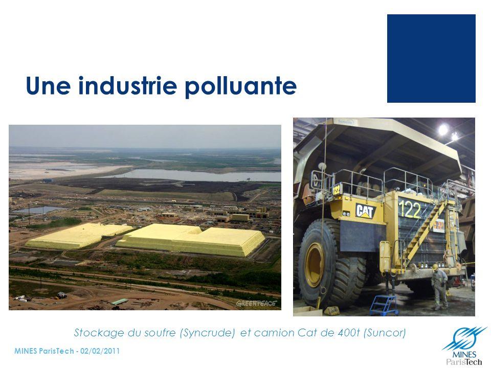 Une industrie polluante Stockage du soufre (Syncrude) et camion Cat de 400t (Suncor) MINES ParisTech - 02/02/2011