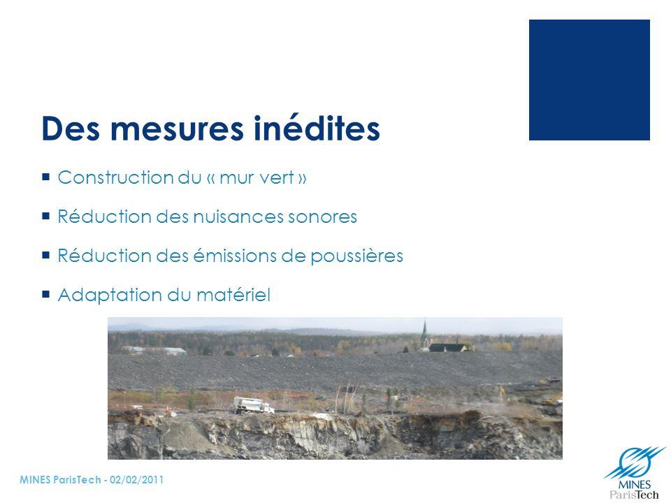 Des mesures inédites Construction du « mur vert » Réduction des nuisances sonores Réduction des émissions de poussières Adaptation du matériel MINES ParisTech - 02/02/2011