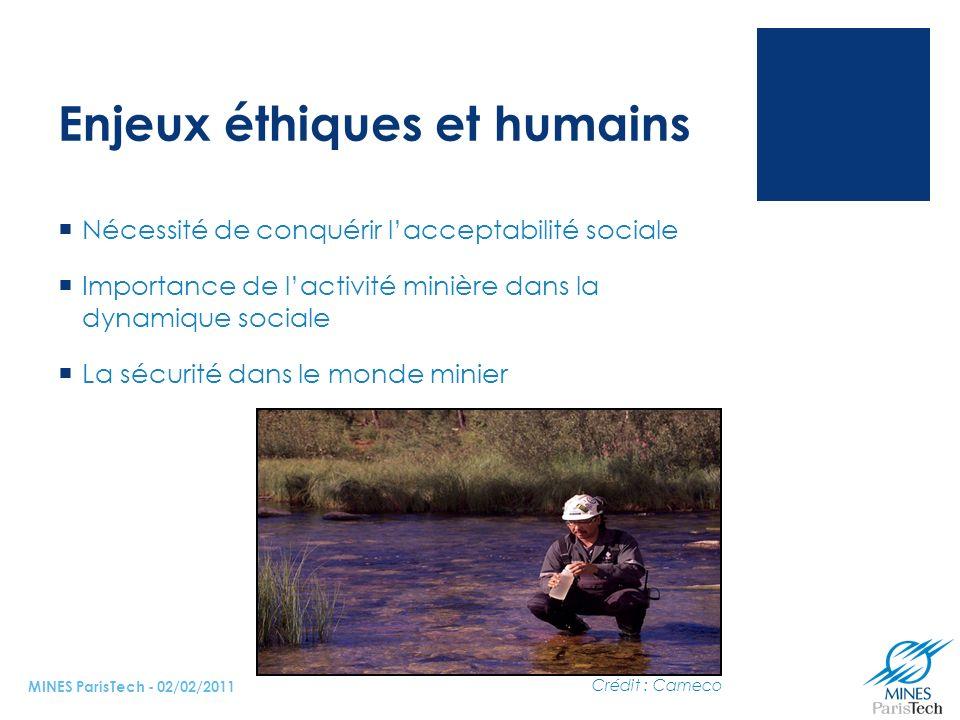 Enjeux éthiques et humains Nécessité de conquérir lacceptabilité sociale Importance de lactivité minière dans la dynamique sociale La sécurité dans le monde minier Crédit : Cameco MINES ParisTech - 02/02/2011