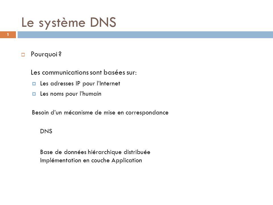 1 Le système DNS Pourquoi ? Les communications sont basées sur: Les adresses IP pour lInternet Les noms pour lhumain Besoin dun mécanisme de mise en c