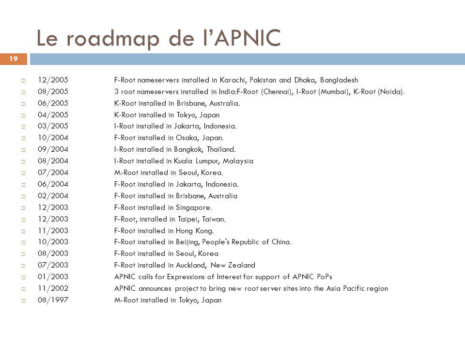 19 Le roadmap de lAPNIC 12/2005F-Root nameservers installed in Karachi, Pakistan and Dhaka, Bangladesh 08/20053 root nameservers installed in India:F-