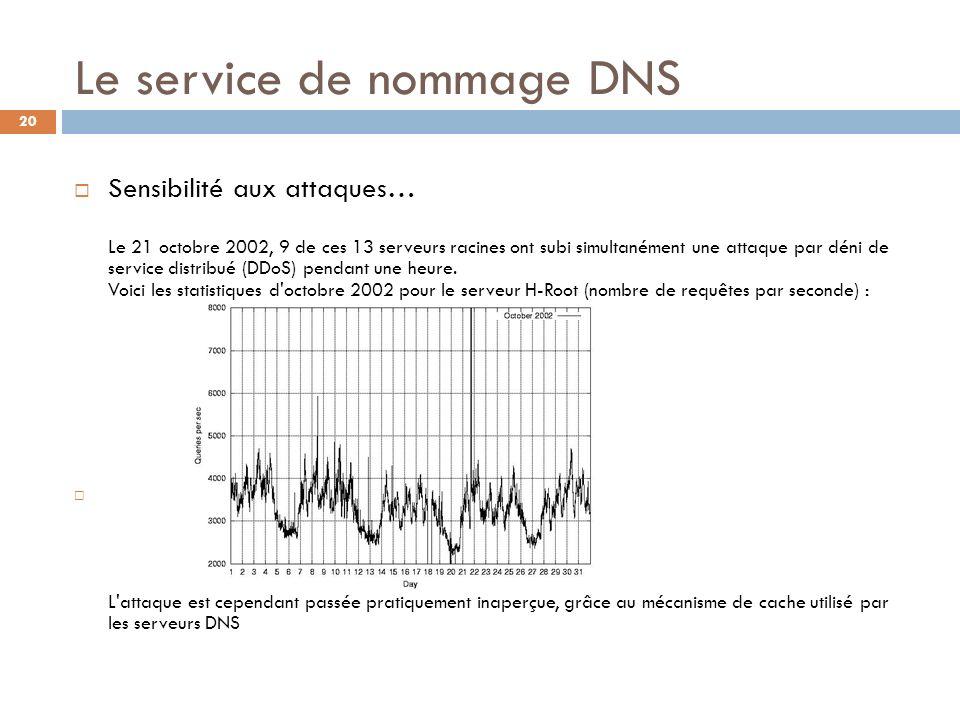 20 Le service de nommage DNS Sensibilité aux attaques… Le 21 octobre 2002, 9 de ces 13 serveurs racines ont subi simultanément une attaque par déni de