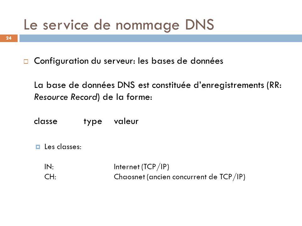 24 Le service de nommage DNS Configuration du serveur: les bases de données La base de données DNS est constituée denregistrements (RR: Resource Recor