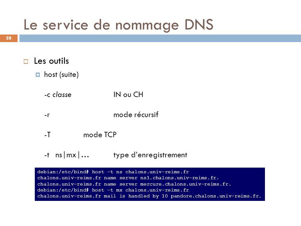28 Le service de nommage DNS Les outils host (suite) -c classeIN ou CH -rmode récursif -Tmode TCP -t ns|mx|…type denregistrement debian:/etc/bind# hos