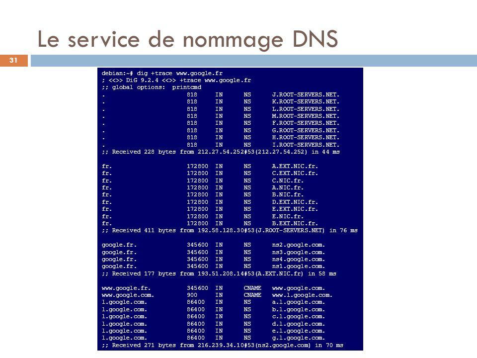 Le service de nommage DNS 31 debian:~# dig +trace www.google.fr ; > DiG 9.2.4 > +trace www.google.fr ;; global options: printcmd. 818 IN NS J.ROOT-SER