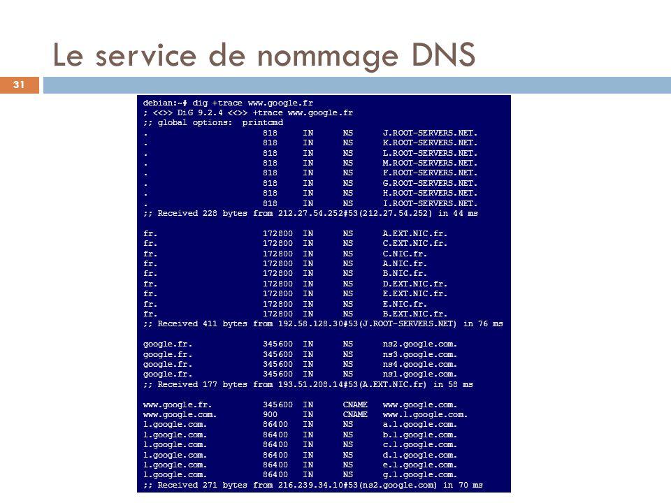 Le service de nommage DNS 31 debian:~# dig +trace www.google.fr ; > DiG 9.2.4 > +trace www.google.fr ;; global options: printcmd.