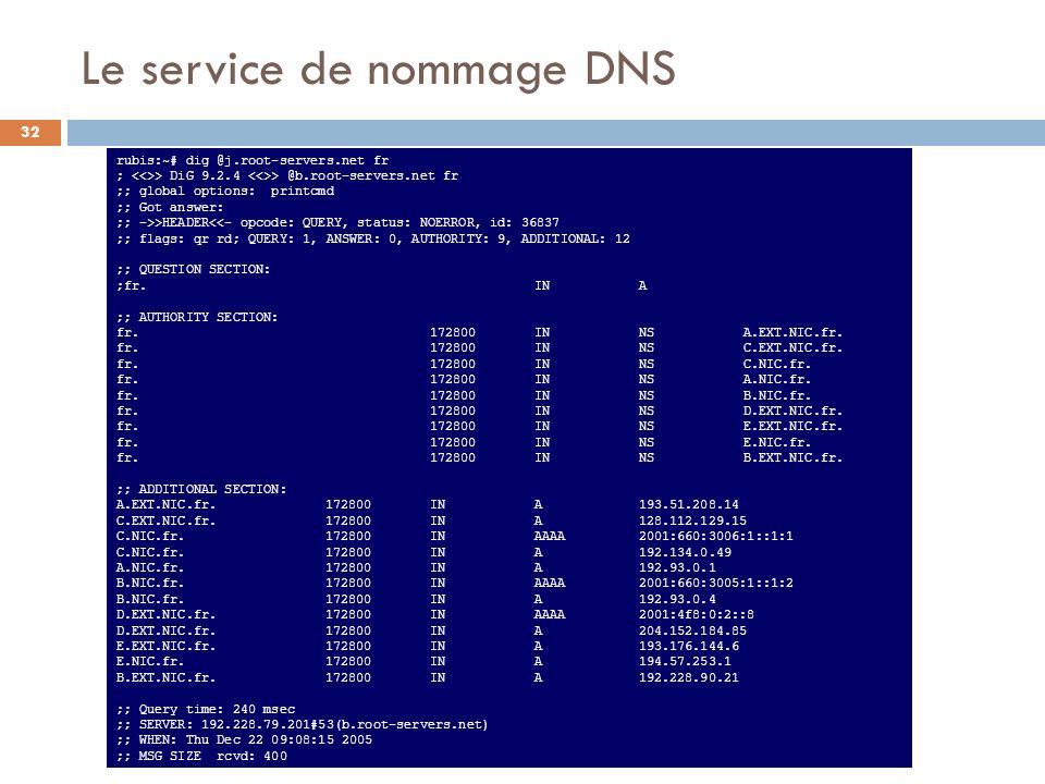 Le service de nommage DNS 32 rubis:~# dig @j.root-servers.net fr ; > DiG 9.2.4 > @b.root-servers.net fr ;; global options: printcmd ;; Got answer: ;;