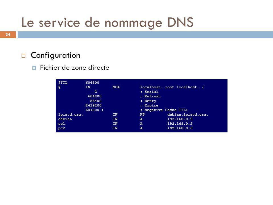 Le service de nommage DNS 34 Configuration Fichier de zone directe $TTL604800 @INSOAlocalhost. root.localhost. ( 2; Serial 604800; Refresh 86400; Retr